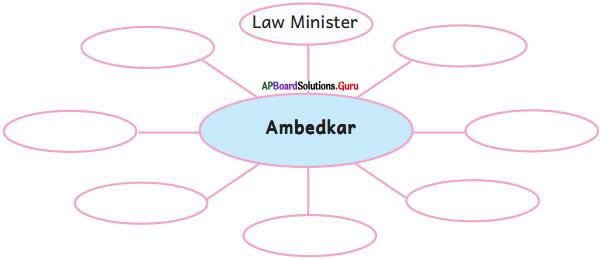 AP Board 6th Class English Solutions Chapter 7 Dr. B. R. Ambedkar 3