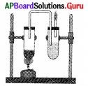 AP 8th Class Physical Science Bits Chapter 7 Coal and Petroleum with Answers 1